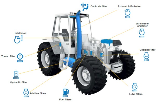 Donaldson - traktor