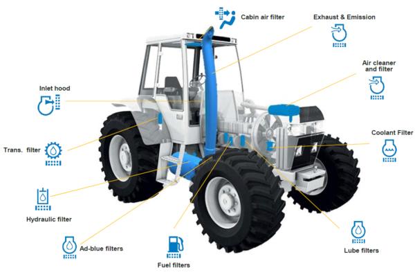 трактор - схема фильтра Дональдсона